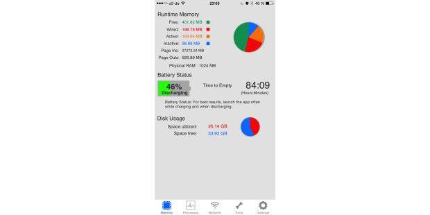 die besten apps zur analyse des iphone macwelt. Black Bedroom Furniture Sets. Home Design Ideas
