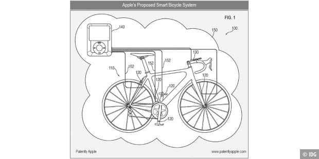 Apple Patent Smart Bike