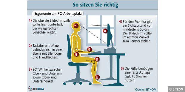 Arbeitsplatz Richtlinien