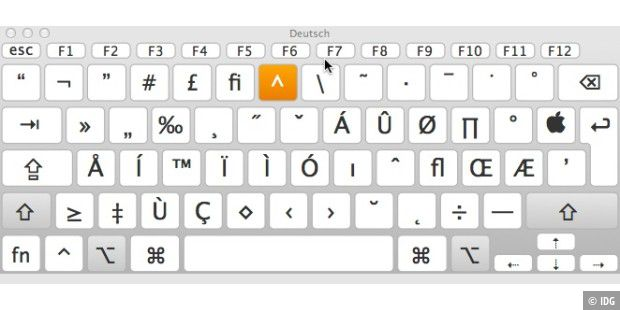 tastatur statt ü kommt klammer