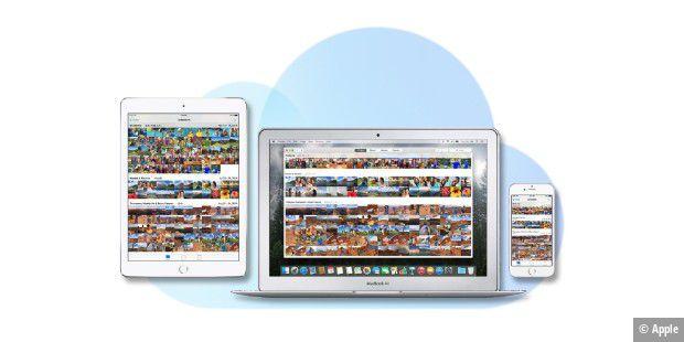apple fotos mediathek teilen