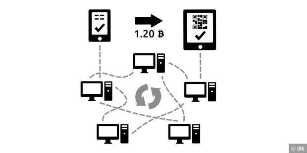 handel mit kryptowährung auf dem ipad beste handelssoftware für penny stocks