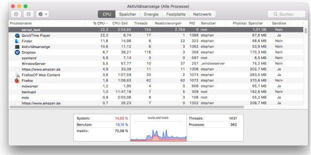 """Mac-Bremse erklärt: Wenn """"kernel_task"""" das System bremst"""